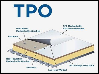 Cherry Hill Tpo Roofing Contractor